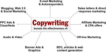 Seo copywriting services hacksaw ridge