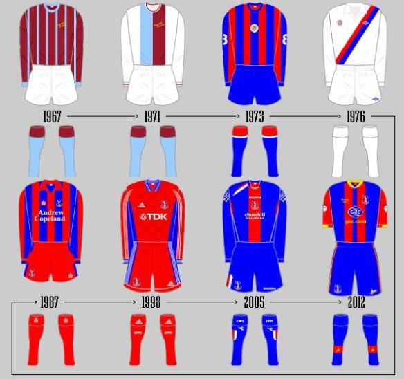 Palace through the years